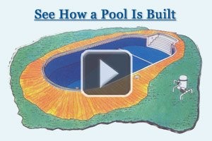 In-Ground Pool Construction MN